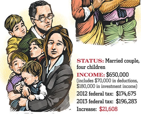 Married couple, four children - Tim Foley, WSJ