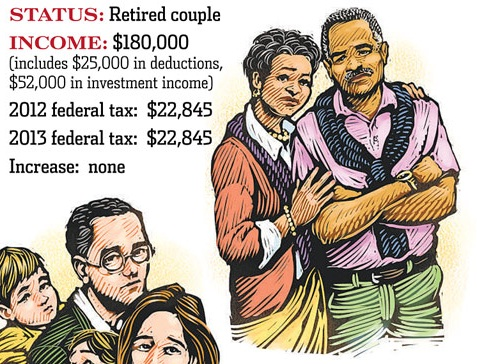 Retired couple Tim Foley WSJ Portraits of the New Chattel Slavery: WSJ Artist Exposes How the Other 20th Lives