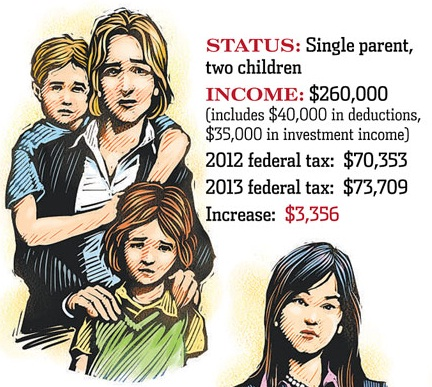 Single parent two children Tim Foley WSJ Portraits of the New Chattel Slavery: WSJ Artist Exposes How the Other 20th Lives