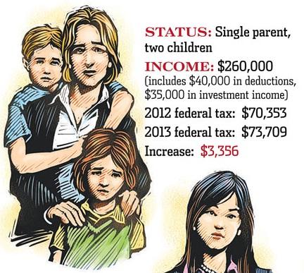 'Single parent, two children' - Tim Foley, WSJ